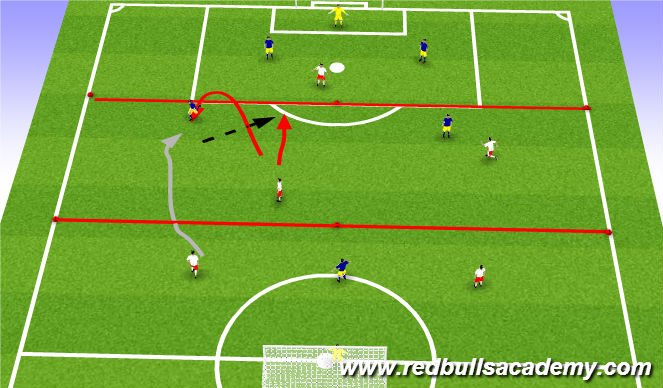 Football/Soccer Session Plan Drill (Colour): Conditioned Game (Large numbers)