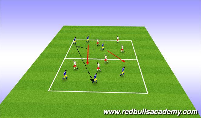 Football/Soccer Session Plan Drill (Colour): 5v3 pos