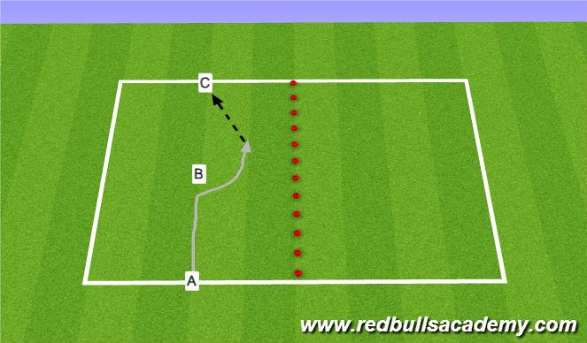 Football/Soccer Session Plan Drill (Colour): GK 1v1