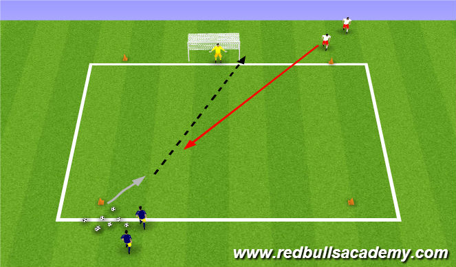 Football/Soccer Session Plan Drill (Colour): Quick play concept