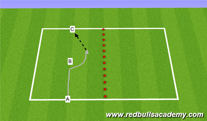 Football/Soccer Session Plan Drill (Colour): GK 1v1