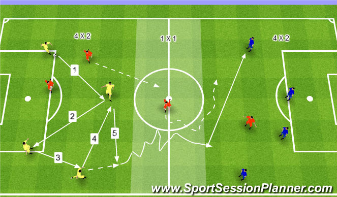 Football/Soccer Session Plan Drill (Colour): gra 4x2 + 1x1