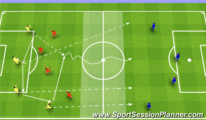 Football/Soccer Session Plan Drill (Colour): gra - wyjście z pressingu