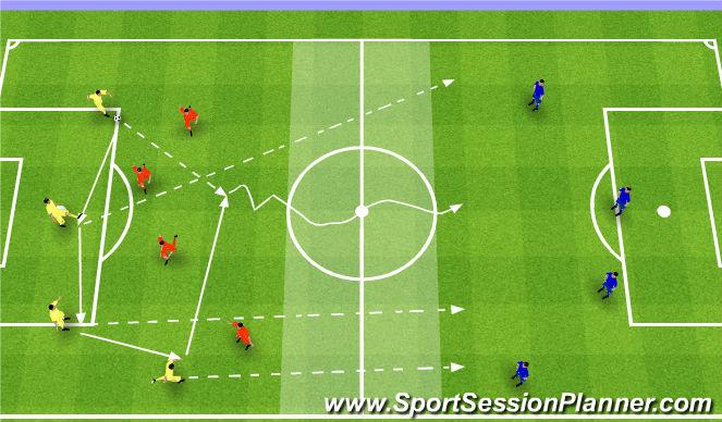 Football/Soccer Session Plan Drill (Colour): gra - wyjście z pressingu