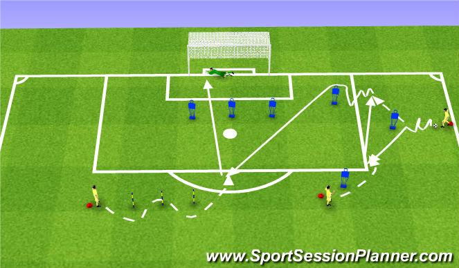 Football/Soccer Session Plan Drill (Colour): Zakończenie ataku po podaniu z bocznej strefy