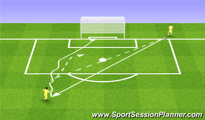 Football/Soccer Session Plan Drill (Colour): 1x1 z obrońcą z przodu