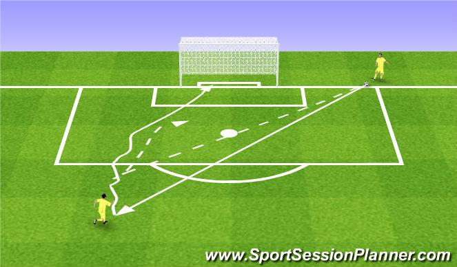 Football/Soccer Session Plan Drill (Colour): 1x1 z obrońcą z przodu