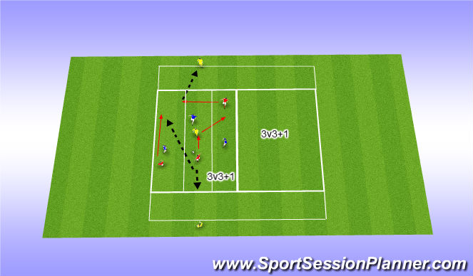 Football/Soccer Session Plan Drill (Colour): 3v3+1 (whole)