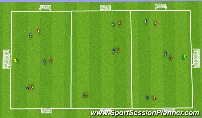 Football/Soccer Session Plan Drill (Colour): whole (playing out from the back)