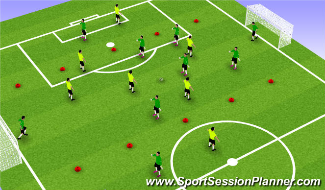 Football/Soccer Session Plan Drill (Colour): free channel