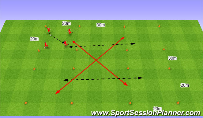 Football/Soccer Session Plan Drill (Colour): Directional Warm up. Four squares. Rozgrzewka kierunkowa. Cztery kwadraty.