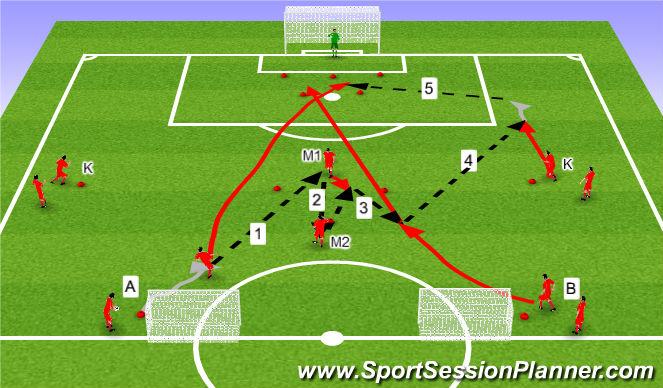 Football/Soccer Session Plan Drill (Colour): Leikrænþjálfun2