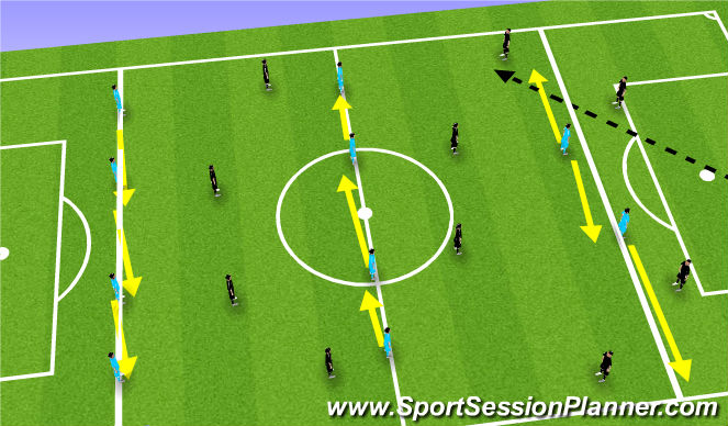 Football/Soccer Session Plan Drill (Colour): Defending In-Balance