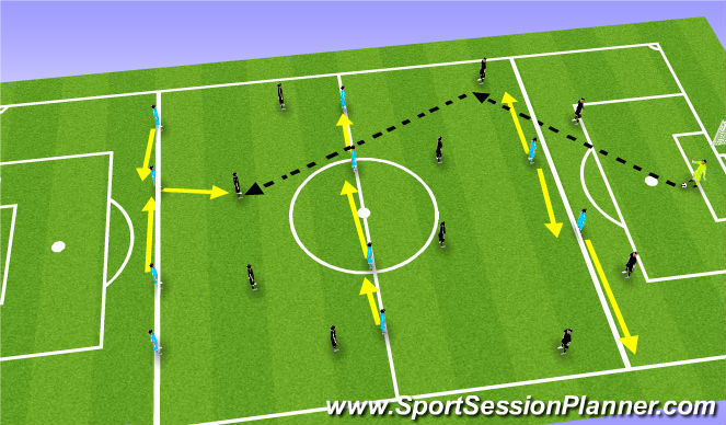 Football/Soccer Session Plan Drill (Colour): Defending In-Balance - Denfenders engaging deep lying attackers