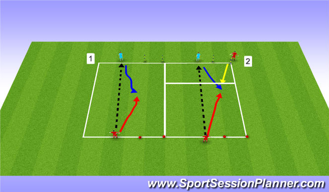 Football/Soccer Session Plan Drill (Colour): 1v1-2v1 Forcing players away from goal