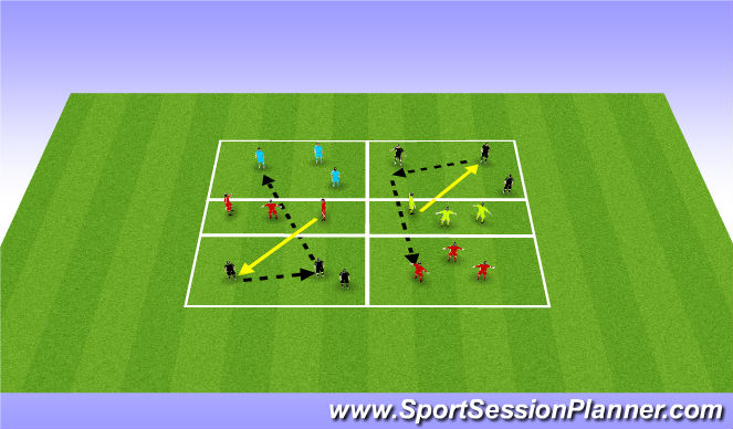 Football/Soccer Session Plan Drill (Colour): 2v3/3v2 Regaining and Retaining