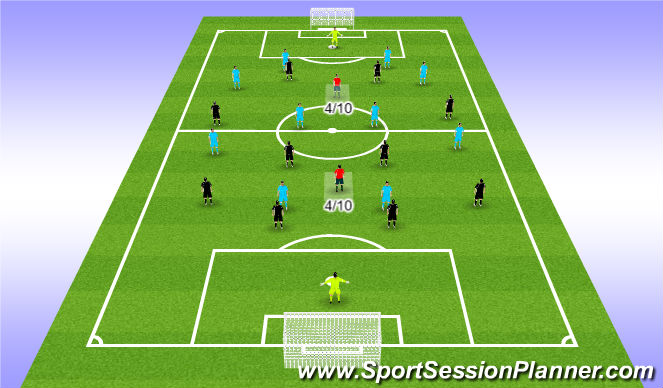 Football/Soccer Session Plan Drill (Colour): Overload SSG 1