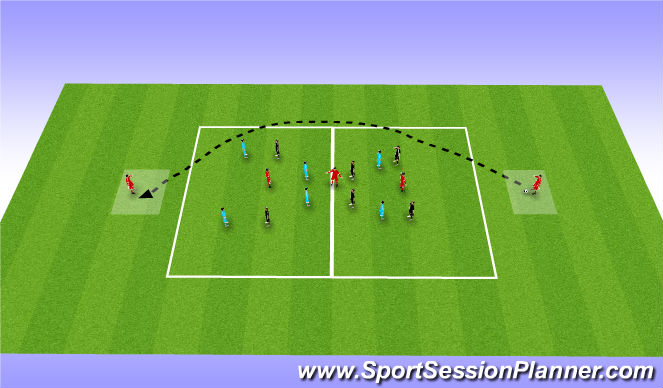 Football/Soccer Session Plan Drill (Colour): Creating 2v1's in Defence