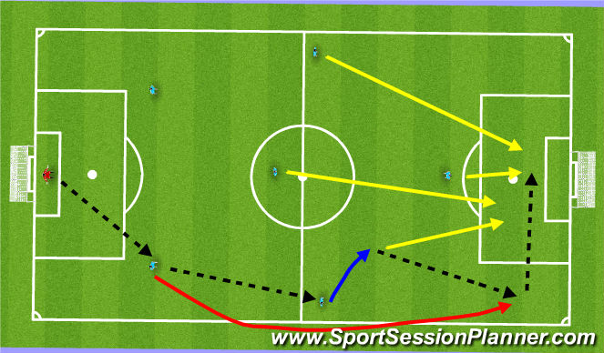 Football/Soccer Session Plan Drill (Colour): Wide Shadow Play