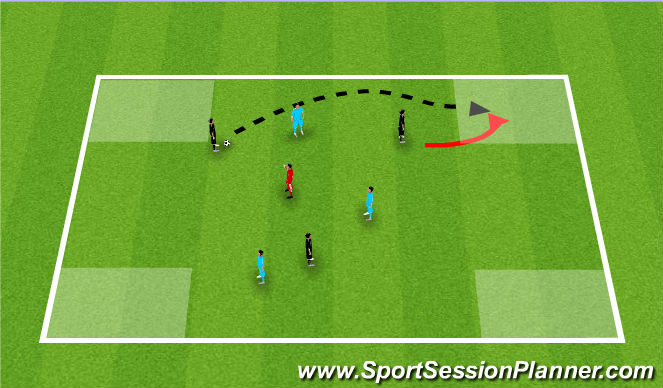 Football/Soccer Session Plan Drill (Colour): SSG Possession