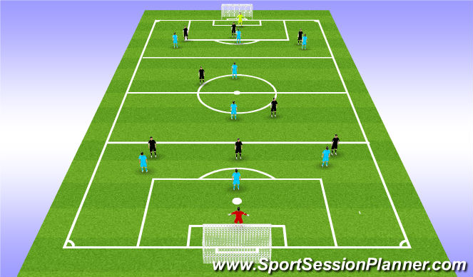 Football/Soccer Session Plan Drill (Colour): 'Thirds' Function