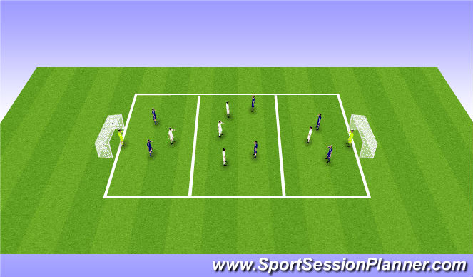 Football/Soccer Session Plan Drill (Colour): Skill Game: Playing through packed midfield