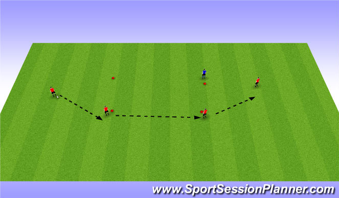 Football/Soccer Session Plan Drill (Colour): Recieving back foot