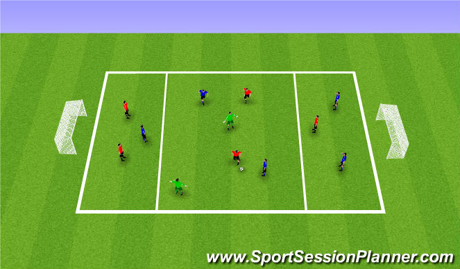 Football/Soccer Session Plan Drill (Colour): Regaining & Retaining in Att third