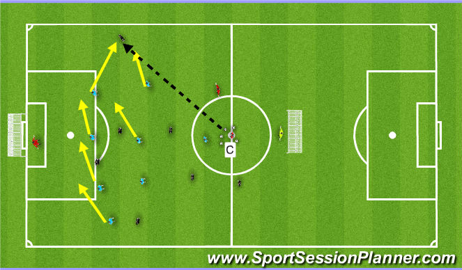 Football/Soccer Session Plan Drill (Colour): Regaining the ball in the defending third and attacking