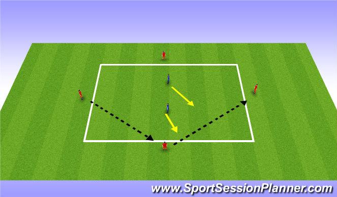Football/Soccer Session Plan Drill (Colour): Part Practice - 1v1-4v4