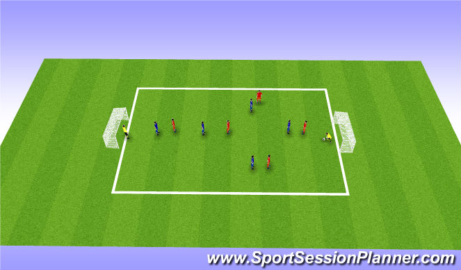 Football/Soccer Session Plan Drill (Colour): SSG (Whole) Tactical