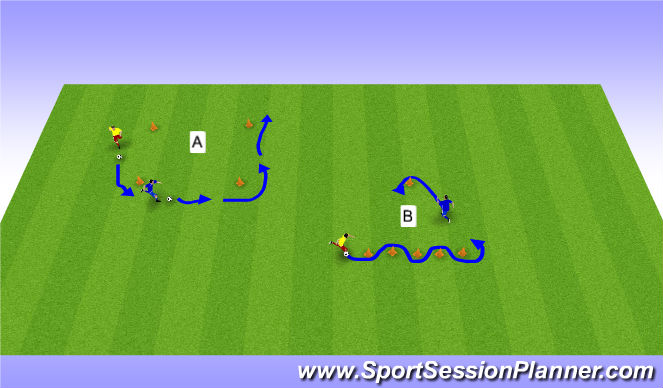 Football/Soccer Session Plan Drill (Colour): Warm up RWTB
