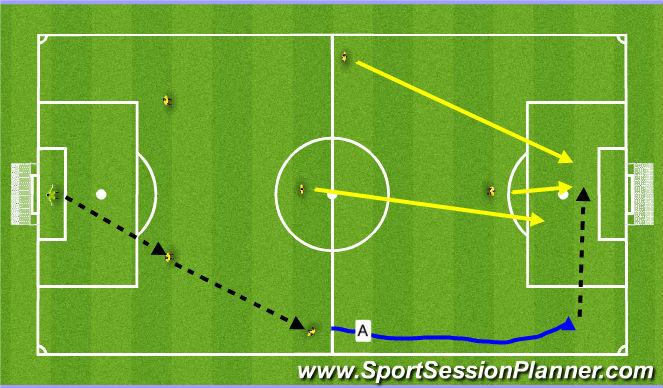 Football/Soccer Session Plan Drill (Colour): 'Whole' - Shadow Play