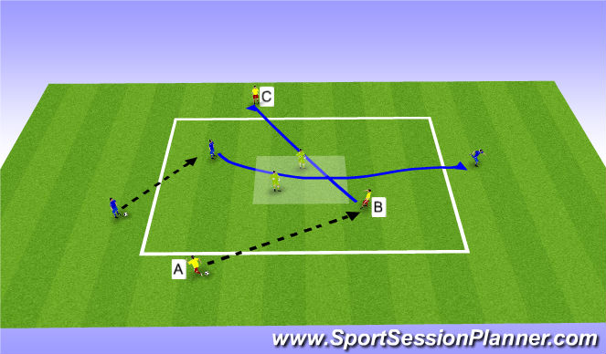 Football/Soccer Session Plan Drill (Colour): RWTB t2 Squares