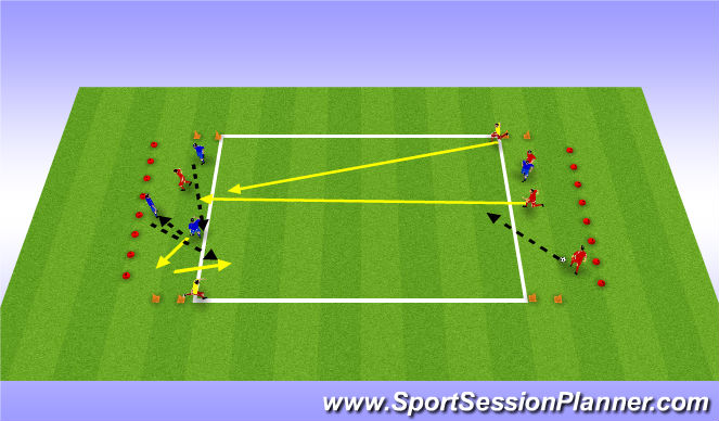 Football/Soccer Session Plan Drill (Colour): RWTB Tech