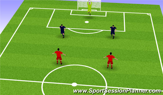 Football/Soccer Session Plan Drill (Colour): Wembley Singles