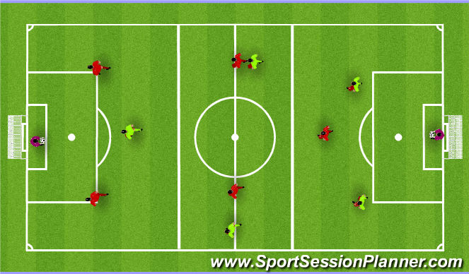 Football/Soccer Session Plan Drill (Colour): Whole Game
