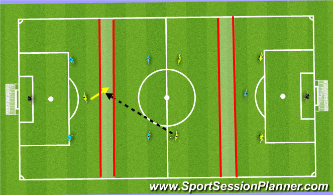 Football/Soccer Session Plan Drill (Colour): 6v6 Ozil