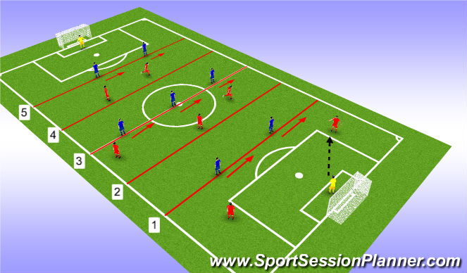 Football/Soccer Session Plan Drill (Colour): Whole - Shadow Play