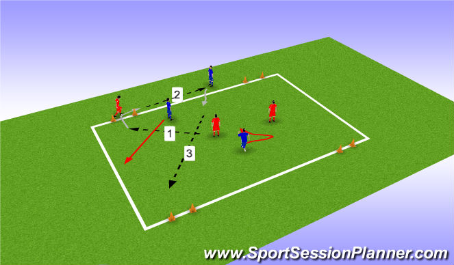 Football/Soccer Session Plan Drill (Colour): Part 1 - Technique Practice