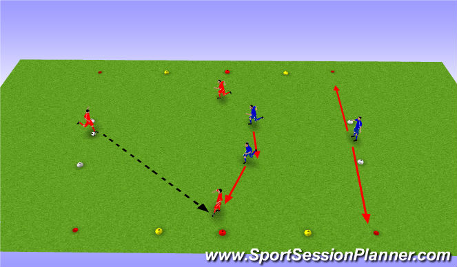 Football/Soccer Session Plan Drill (Colour): Part - 2 Skill Practice
