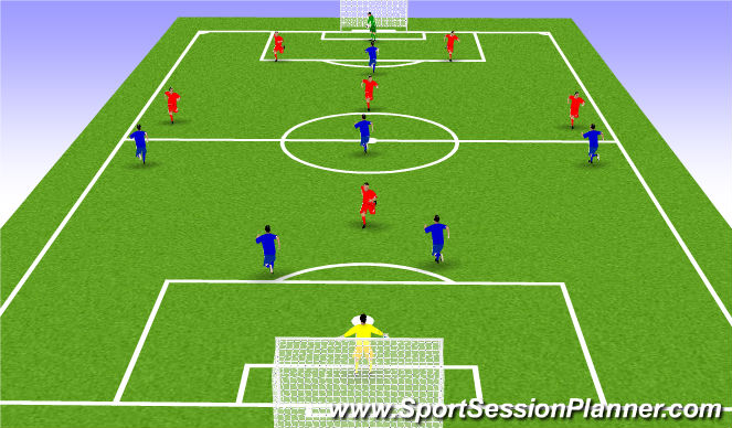 Football/Soccer Session Plan Drill (Colour): Whole - Small Sided Game