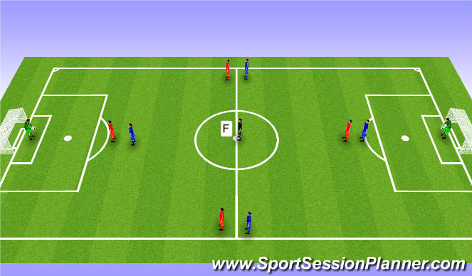 Football/Soccer Session Plan Drill (Colour): SSG - 4v4 +F