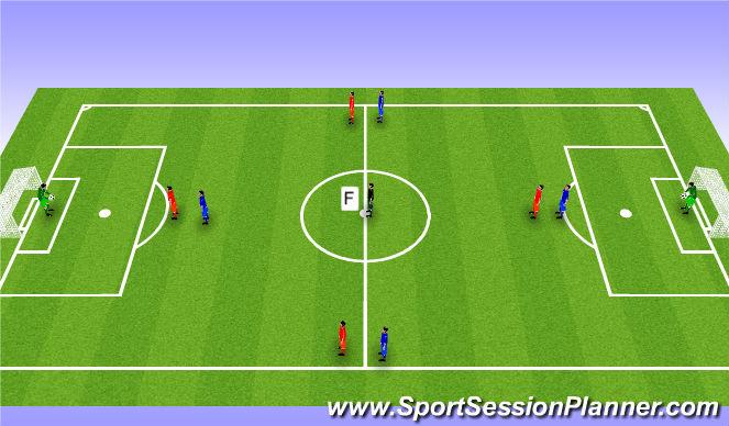 Football/Soccer Session Plan Drill (Colour): SSG - 4v4 +F