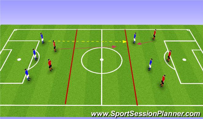 Football/Soccer Session Plan Drill (Colour): 3v2+3v3 Transiton