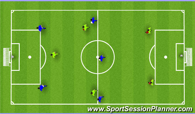 Football/Soccer Session Plan Drill (Colour): 'Whole' Tactical Game