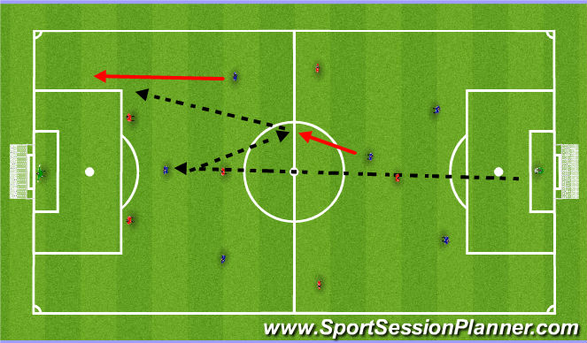 Football/Soccer Session Plan Drill (Colour): Shadow Play Combination