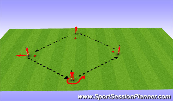 Football/Soccer Session Plan Drill (Colour): Part Practice - Constant
