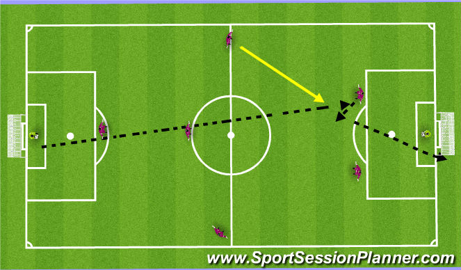 Football/Soccer Session Plan Drill (Colour): Shadow Play Central