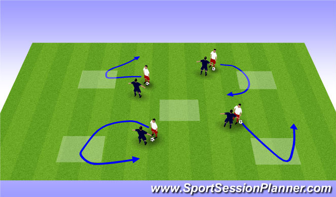 Football/Soccer Session Plan Drill (Colour): 1v1 boxes